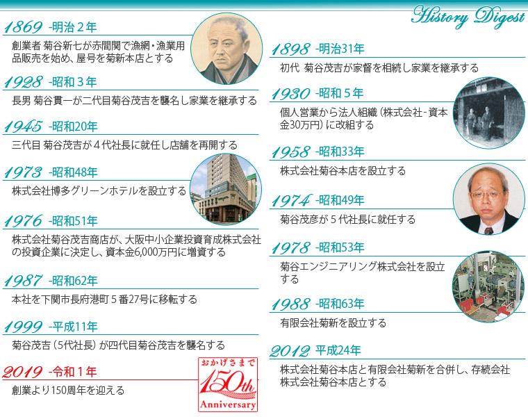 菊谷茂吉商店150年ヒストリーダージェスト