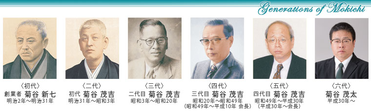 初代新七と代々の菊谷茂吉・社長
